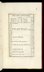 An Almanac For The Island Of Tobago- Diary January 1810 f.9